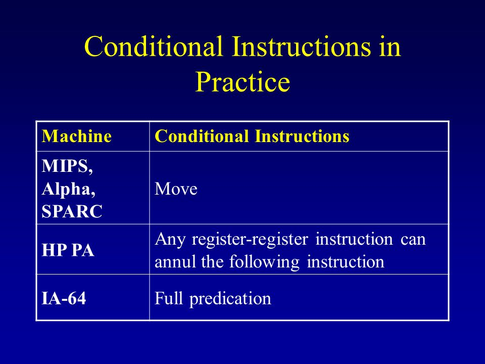 Conditional Instructions in Practice MachineConditional Instructions MIPS, Alpha, SPARC Move HP PA Any register-register instruction can annul the following instruction IA-64Full predication