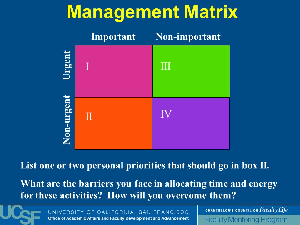 Management Matrix Important Non-important Non-urgent Urgent I III II IV List one or two personal priorities that should go in box II. What are the bar