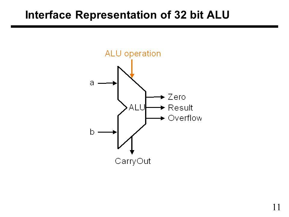11 Interface Representation of 32 bit ALU