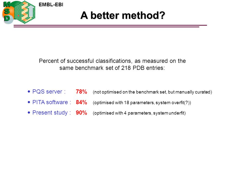 EMBL-EBI A better method.
