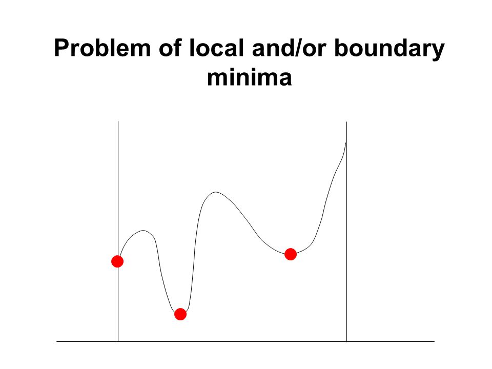 Problem of local and/or boundary minima
