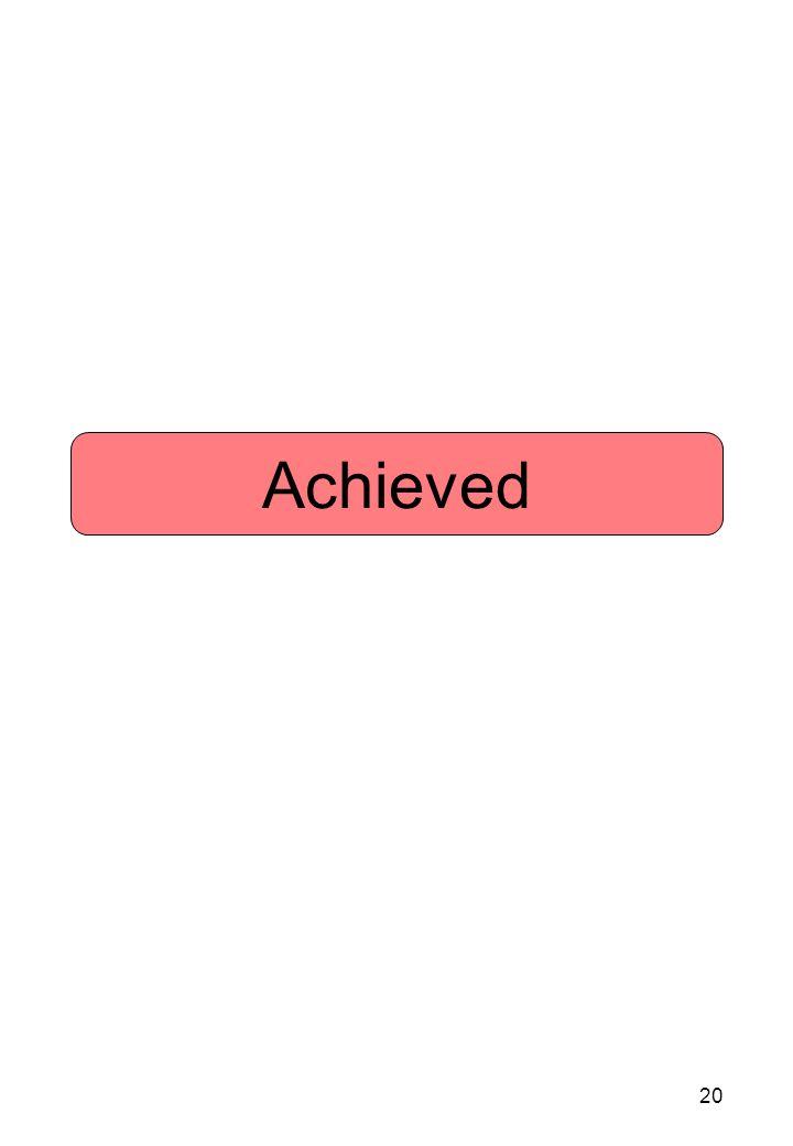 20 Achieved