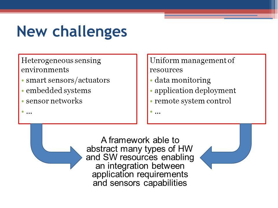 New challenges Heterogeneous sensing environments smart sensors/actuators embedded systems sensor networks... Uniform management of resources data mon