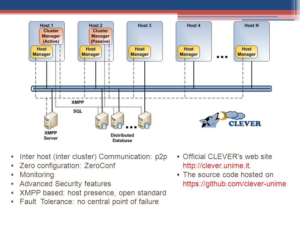▪Inter host (inter cluster) Communication: p2p ▪Zero configuration: ZeroConf ▪Monitoring ▪Advanced Security features ▪XMPP based: host presence, open
