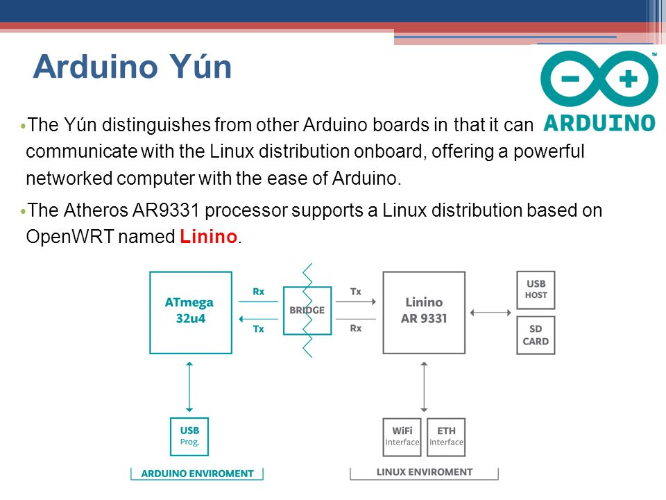 The Yún distinguishes from other Arduino boards in that it can communicate with the Linux distribution onboard, offering a powerful networked computer with the ease of Arduino.