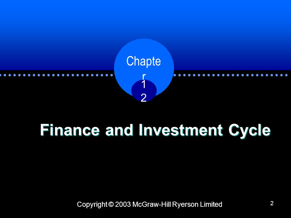 Copyright © 2003 McGraw-Hill Ryerson Limited Chapter 12 3 Learning Objective 1 Describe the finance and investment cycle, including typical source documents and controls.