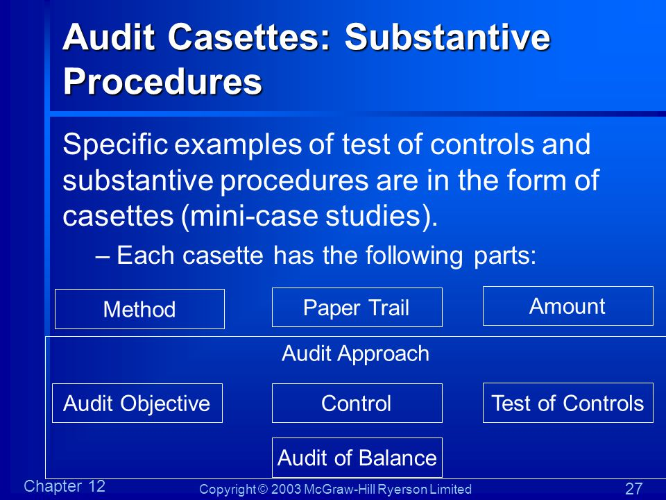 Copyright © 2003 McGraw-Hill Ryerson Limited Chapter 12 27 Specific examples of test of controls and substantive procedures are in the form of casette