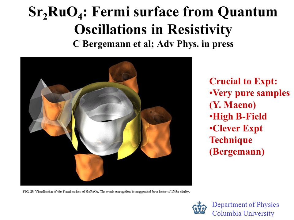 Department of Physics Columbia University Sr 2 RuO 4 : Fermi surface from Quantum Oscillations in Resistivity C Bergemann et al; Adv Phys. in press Cr
