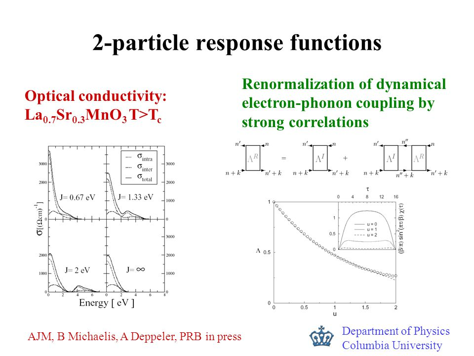 Department of Physics Columbia University 2-particle response functions Optical conductivity: La 0.7 Sr 0.3 MnO 3 T>T c Renormalization of dynamical e