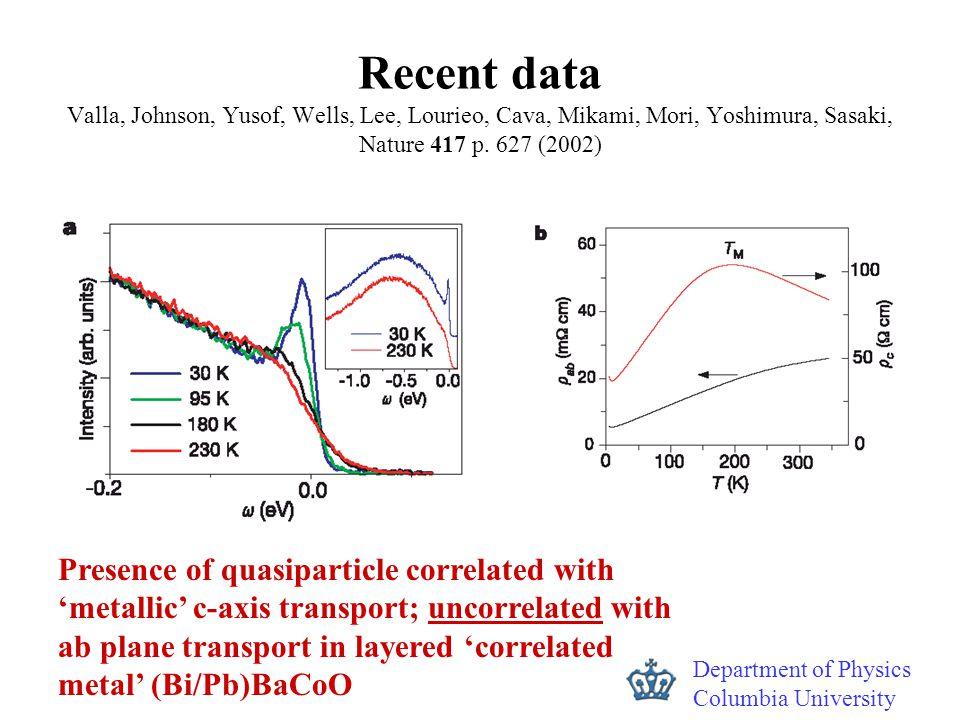 Department of Physics Columbia University Recent data Valla, Johnson, Yusof, Wells, Lee, Lourieo, Cava, Mikami, Mori, Yoshimura, Sasaki, Nature 417 p.