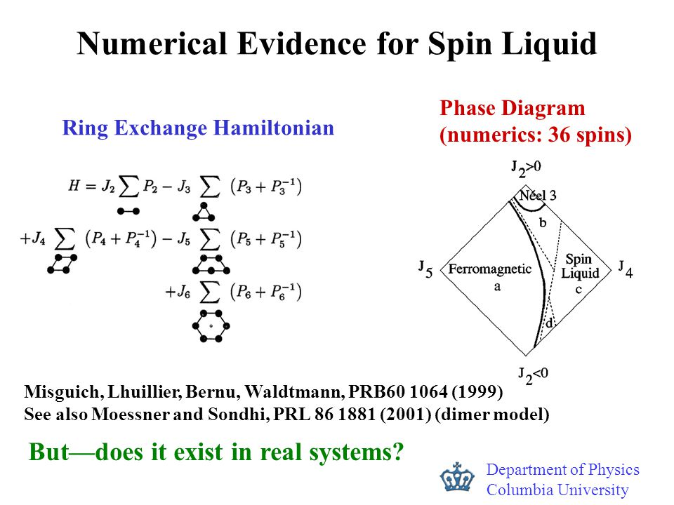 Department of Physics Columbia University Numerical Evidence for Spin Liquid Ring Exchange Hamiltonian Phase Diagram (numerics: 36 spins) Misguich, Lh