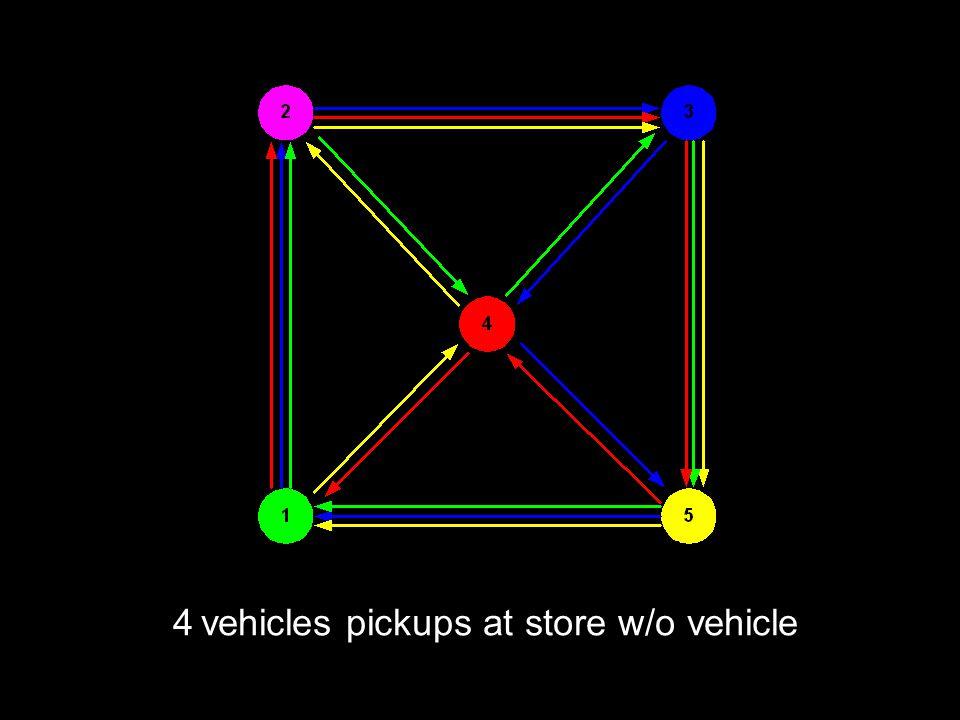 4 5 vehicles no transhipment