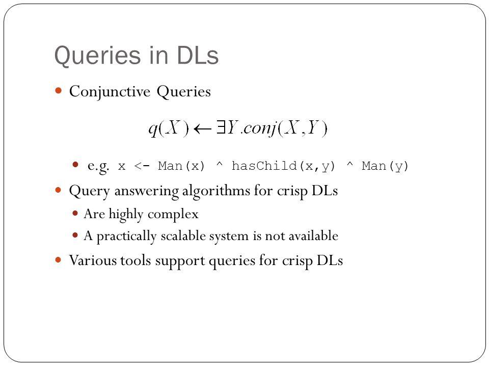 A SPARQL Query SELECT ?x WHERE { ?x ns5:membership ?Node1.