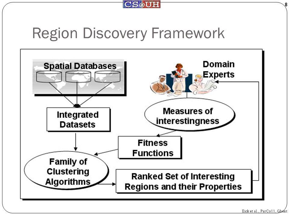 Region Discovery Framework 8 Eick et al., ParCo11, Ghent