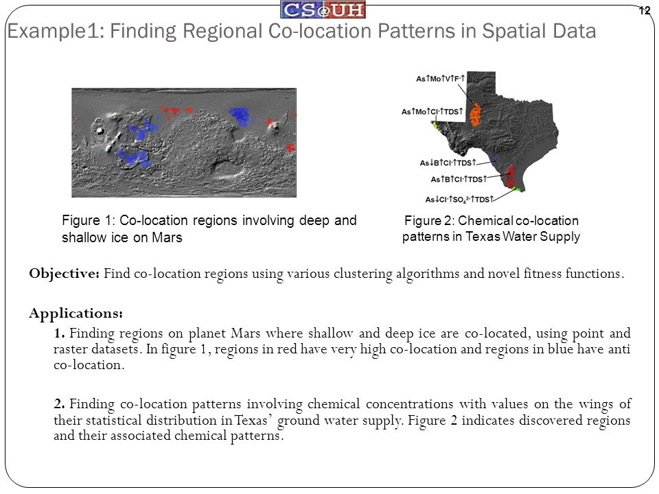 Example1: Finding Regional Co-location Patterns in Spatial Data Objective: Find co-location regions using various clustering algorithms and novel fitn