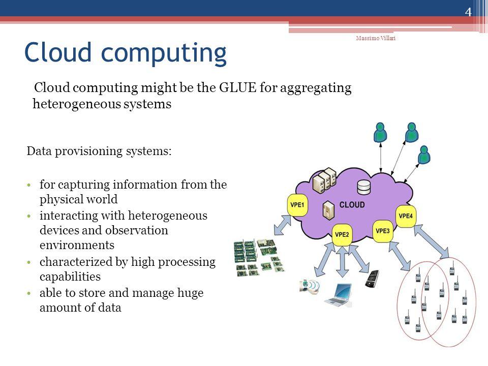 Cloud-based Data Provisioning Service Subscribing step 5 Massimo Villari