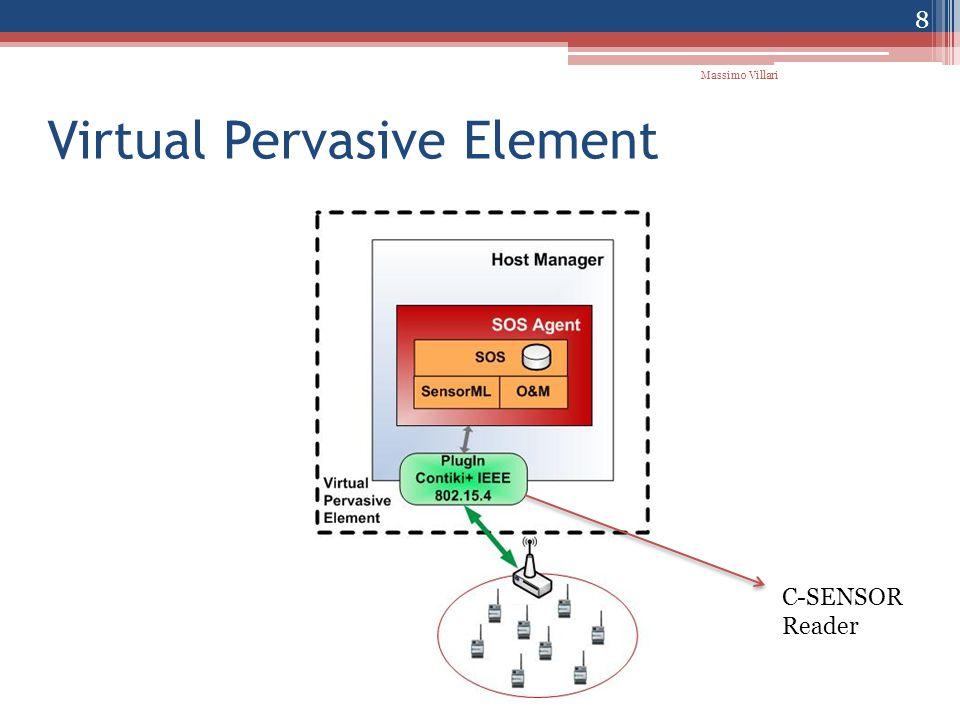 Virtual Pervasive Element C-SENSOR Reader 8 Massimo Villari