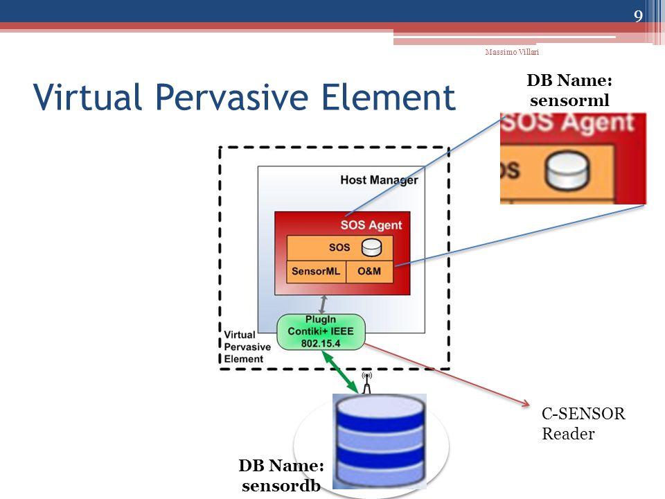 Virtual Pervasive Element C-SENSOR Reader DB Name: sensorml DB Name: sensordb 9 Massimo Villari