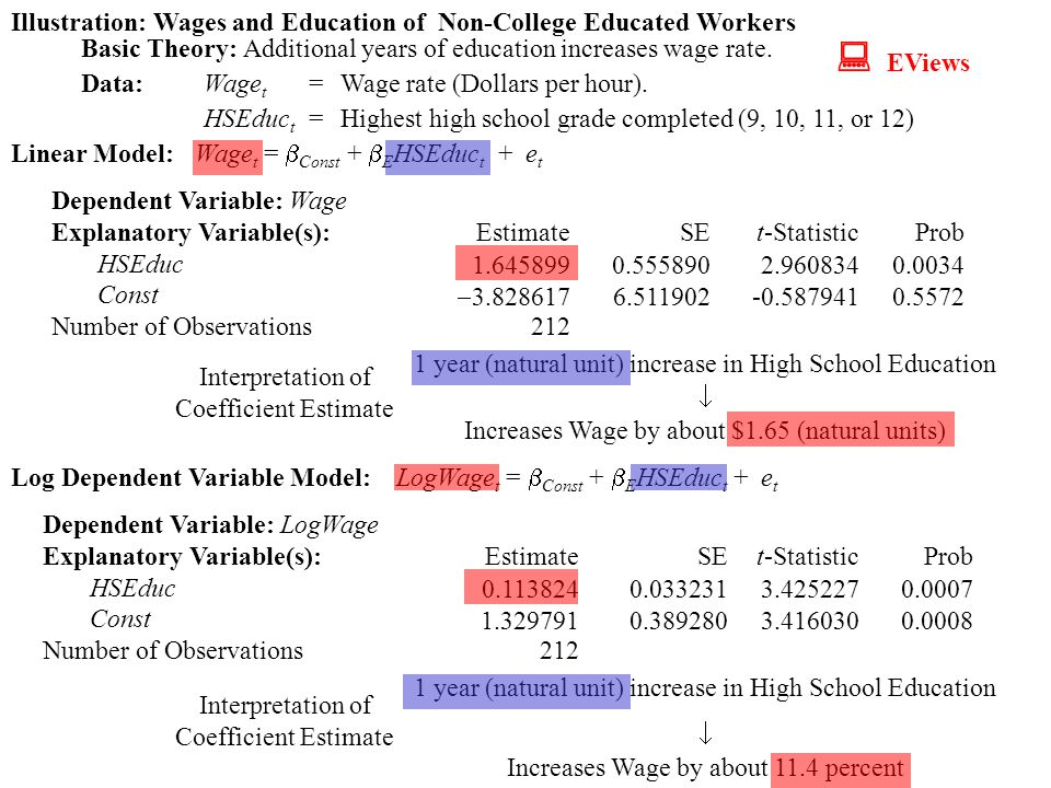 Dependent Variable: Wage Explanatory Variable(s):EstimateSEt-StatisticProb HSEduc 1.6458990.5558902.9608340.0034 Const  3.828617 6.511902-0.5879410.5
