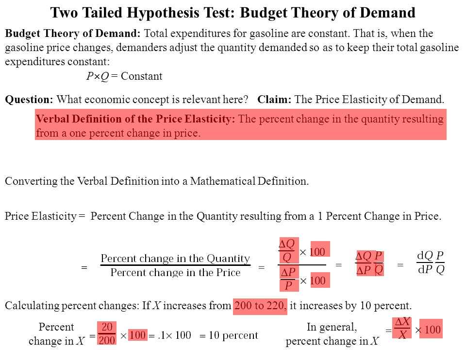 Constant price elasticity model: Claim:  P equals the price elasticity of demand.