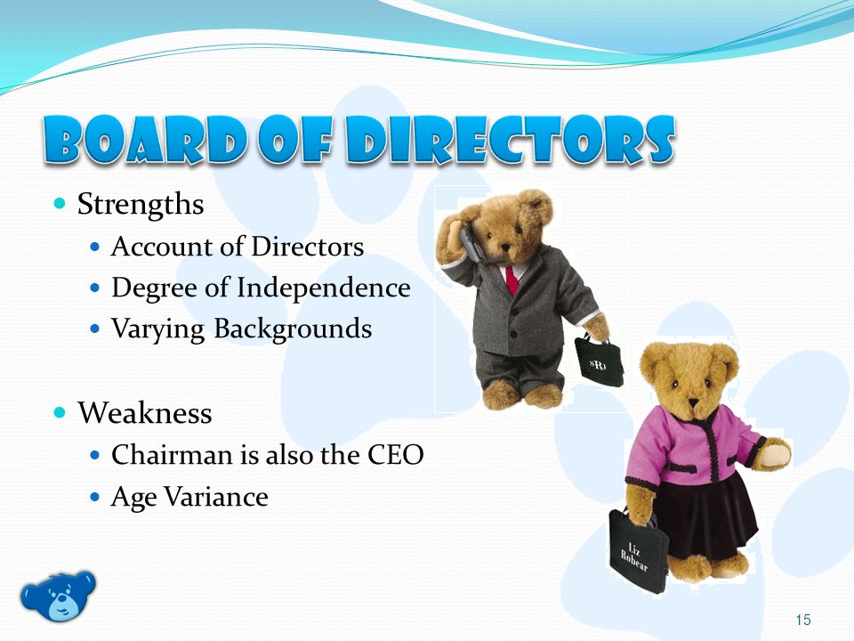 Strengths Account of Directors Degree of Independence Varying Backgrounds Weakness Chairman is also the CEO Age Variance 15