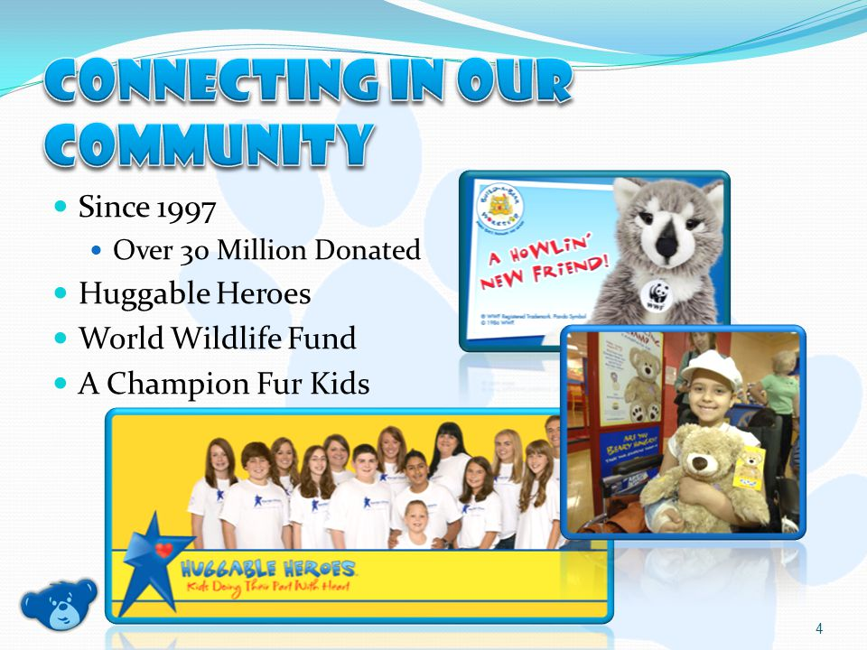 Since 1997 Over 30 Million Donated Huggable Heroes World Wildlife Fund A Champion Fur Kids 4