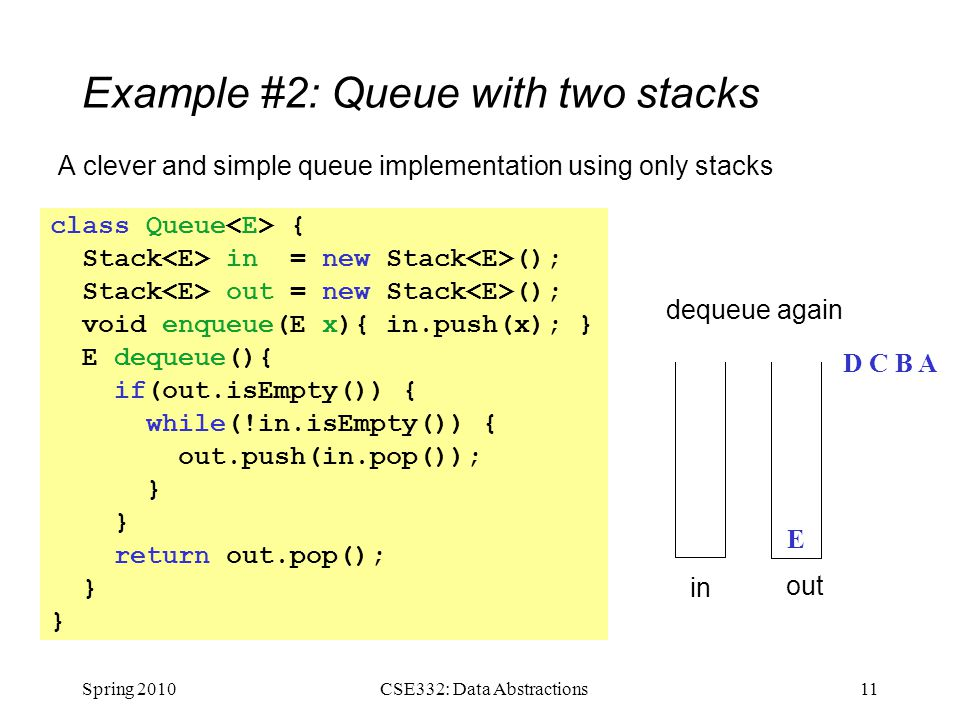 Example #2: Queue with two stacks A clever and simple queue implementation using only stacks Spring 201011CSE332: Data Abstractions class Queue { Stac