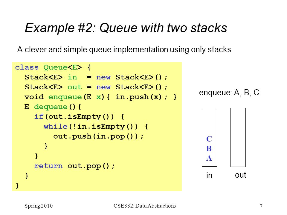 Example #2: Queue with two stacks A clever and simple queue implementation using only stacks Spring 20107CSE332: Data Abstractions class Queue { Stack