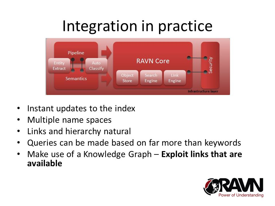 Integration in practice Instant updates to the index Multiple name spaces Links and hierarchy natural Queries can be made based on far more than keywords Make use of a Knowledge Graph – Exploit links that are available