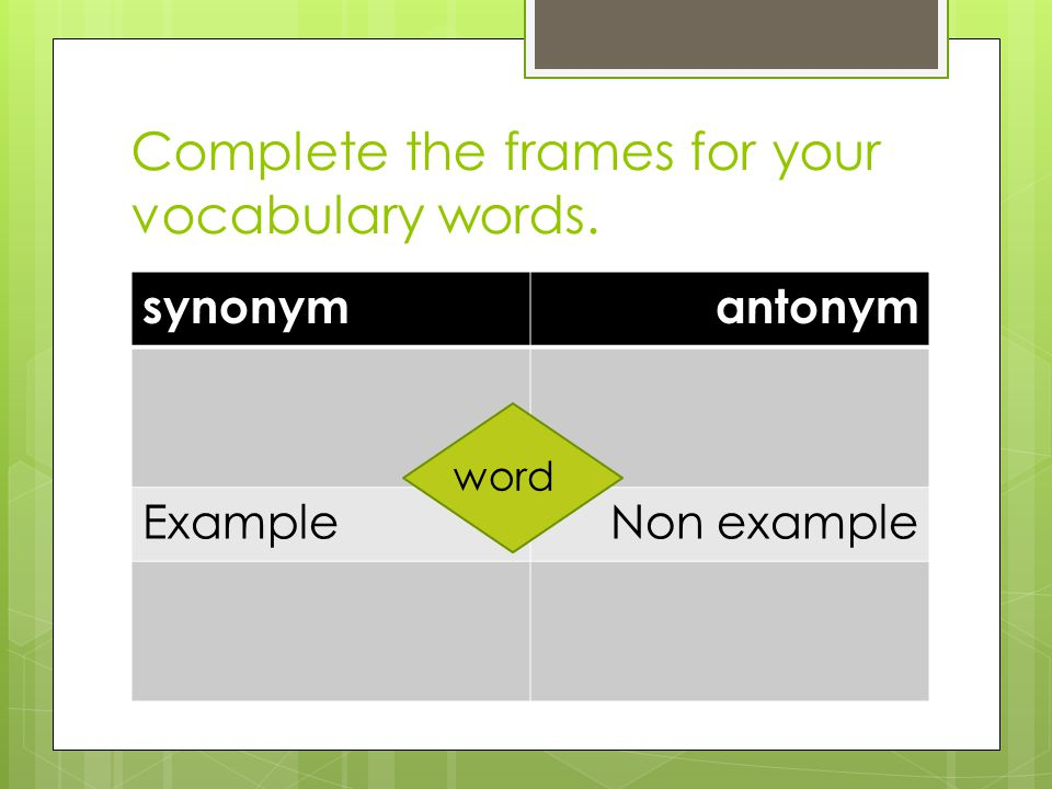 Complete the frames for your vocabulary words. synonymantonym ExampleNon example word