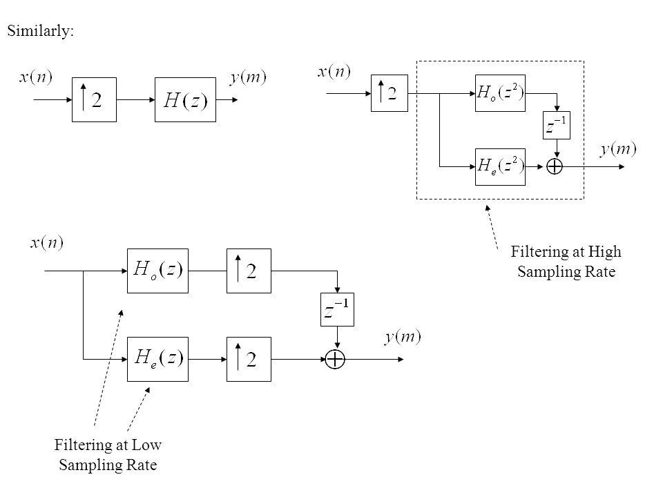 Similarly: Filtering at High Sampling Rate Filtering at Low Sampling Rate