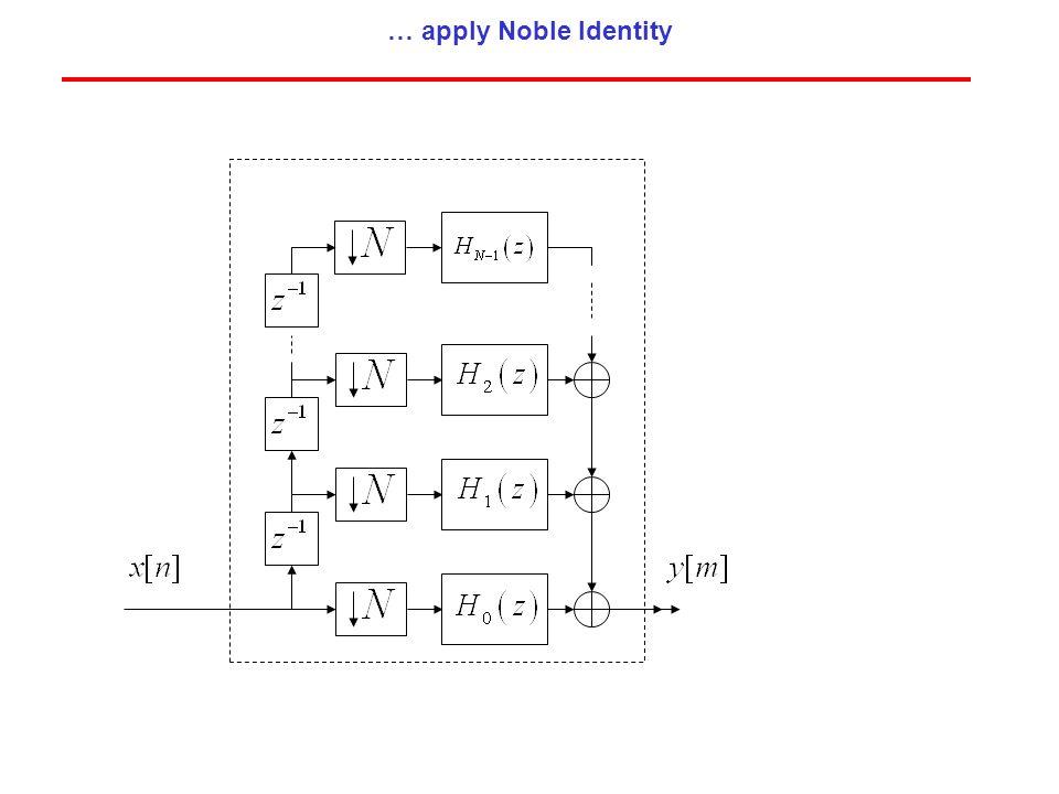 … apply Noble Identity