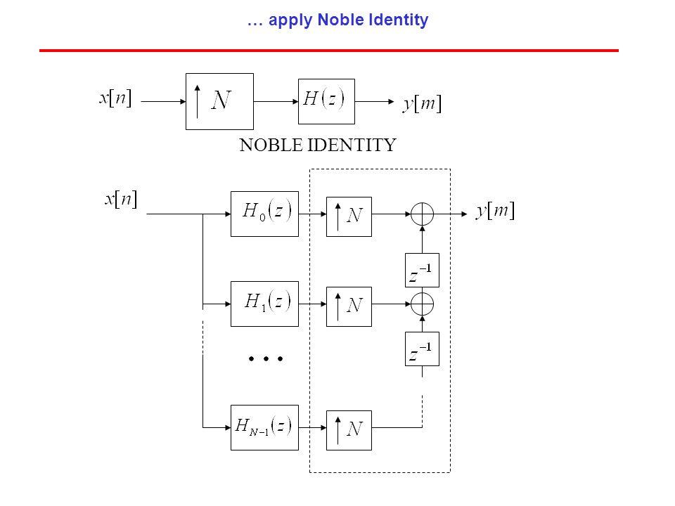 NOBLE IDENTITY … apply Noble Identity