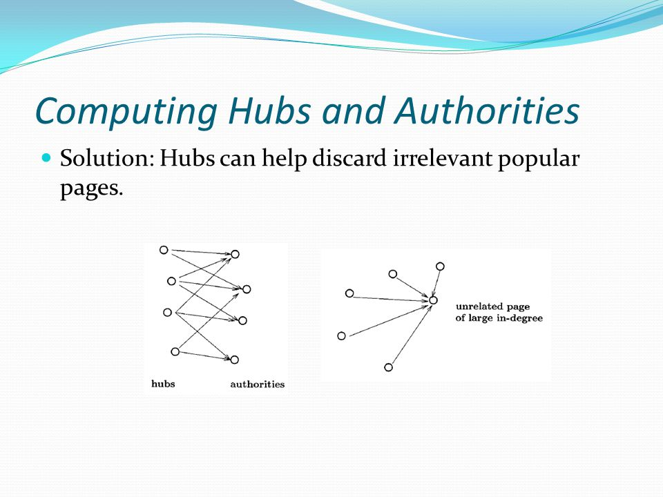 Computing Hubs and Authorities Solution: Hubs can help discard irrelevant popular pages.