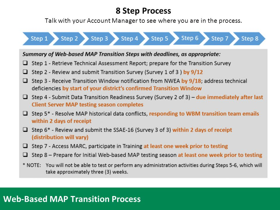 Web-Based MAP Transition Process 8 Step Process Talk with your Account Manager to see where you are in the process.