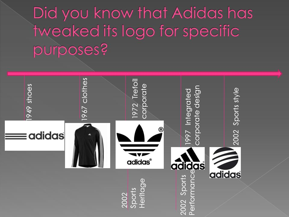 1949 shoes 1967 clothes 1972 Trefoil corporate 1997 Integrated corporate design 2002 Sports style 2002 Sports Heritage 2002 Sports Performance