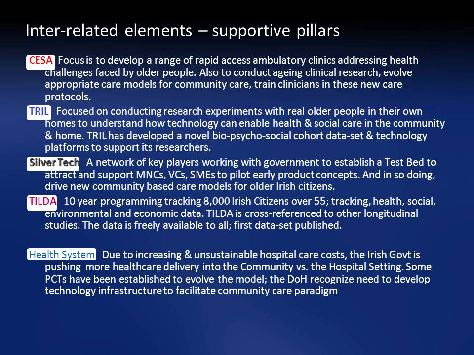 Inter-related elements – supportive pillars CESA Focus is to develop a range of rapid access ambulatory clinics addressing health challenges faced by