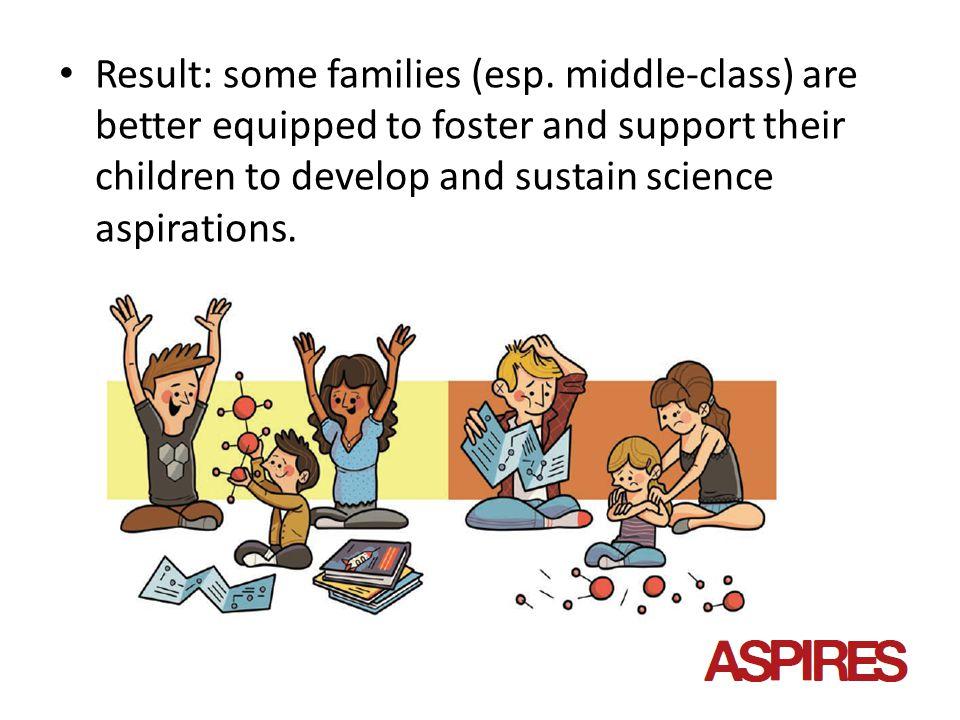 Result: some families (esp.