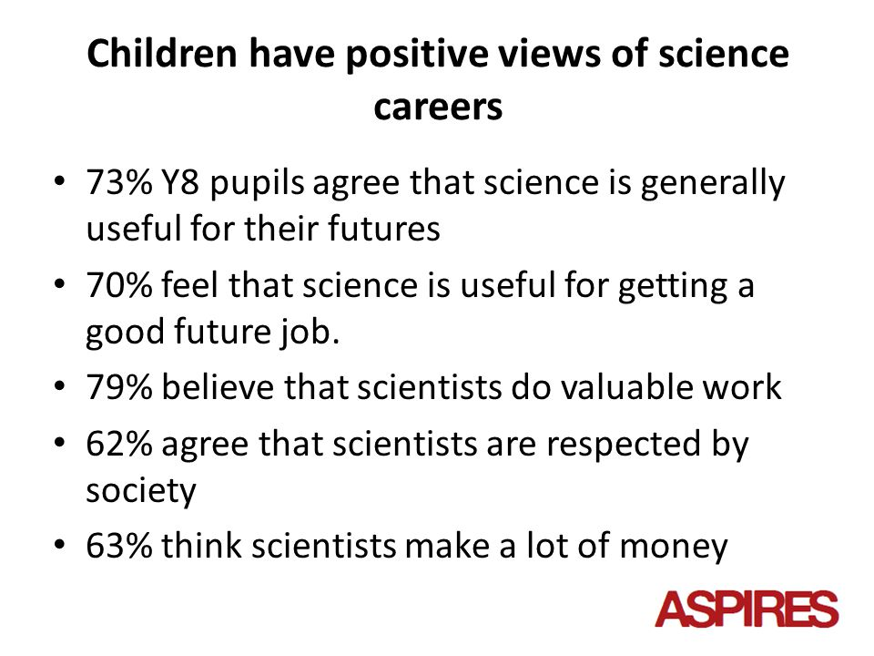 Children have positive views of science careers 73% Y8 pupils agree that science is generally useful for their futures 70% feel that science is useful for getting a good future job.