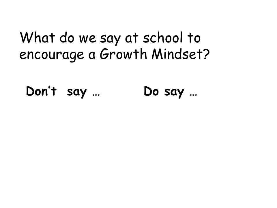 What do we say at school to encourage a Growth Mindset? Don't say …Do say …