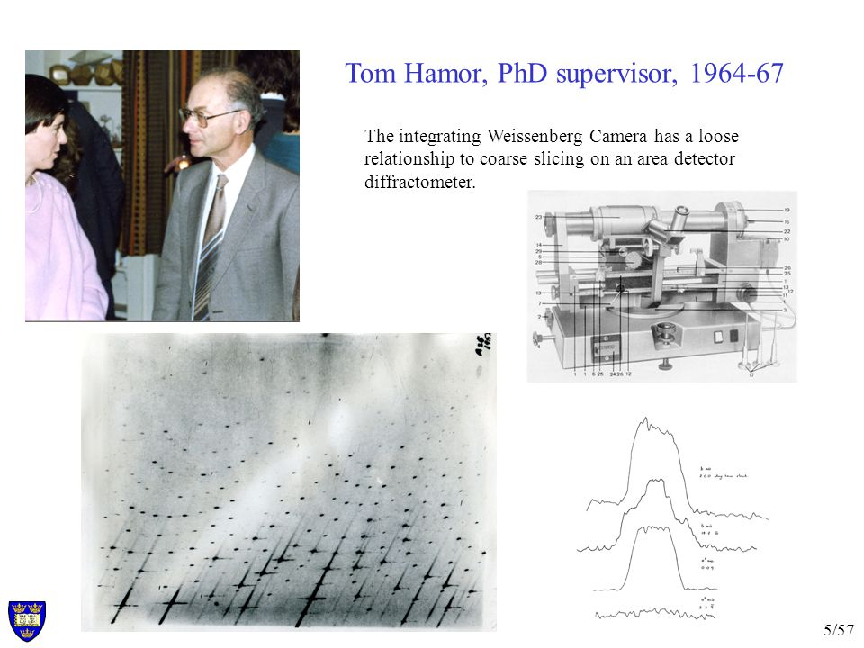 5/57 Tom Hamor, PhD supervisor, 1964-67 The integrating Weissenberg Camera has a loose relationship to coarse slicing on an area detector diffractometer.