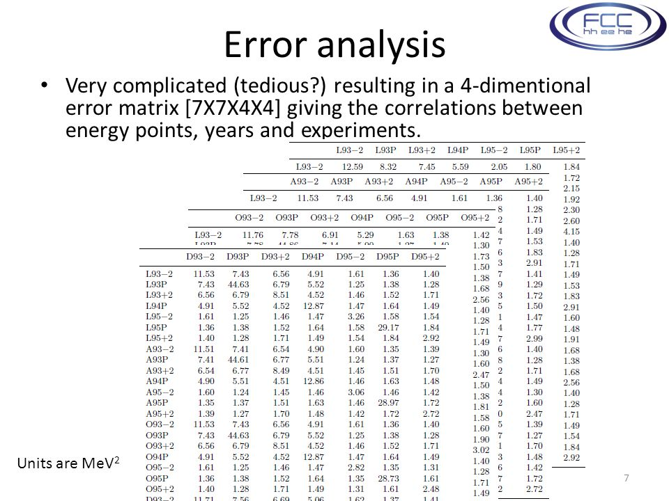 Error analysis Very complicated (tedious ) resulting in a 4-dimentional error matrix [7X7X4X4] giving the correlations between energy points, years and experiments.