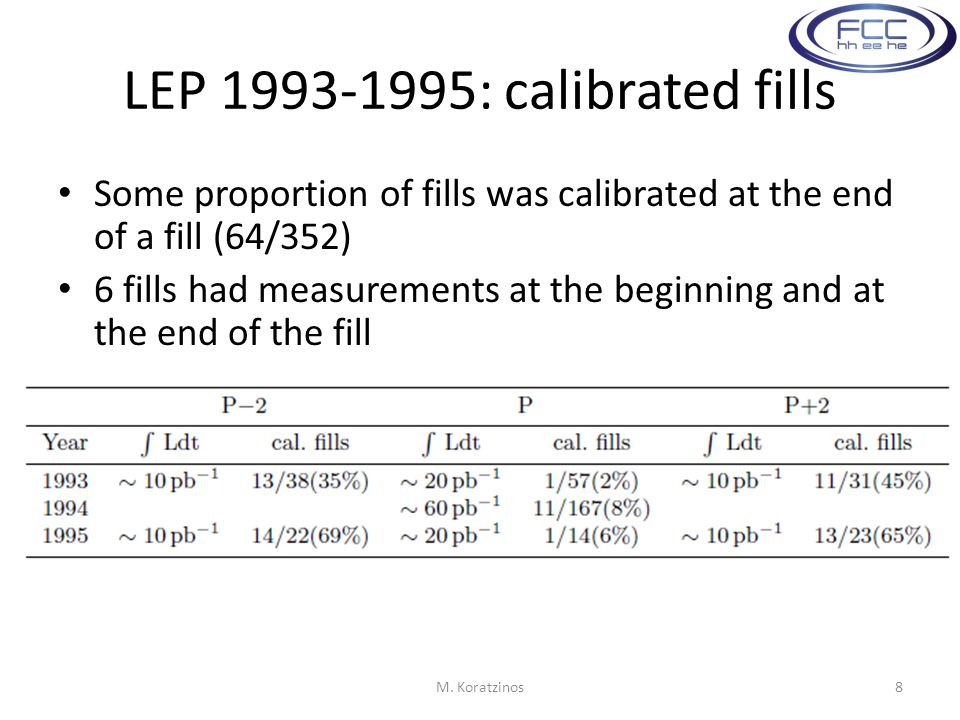 LEP 1993-1995: calibrated fills Some proportion of fills was calibrated at the end of a fill (64/352) 6 fills had measurements at the beginning and at the end of the fill M.