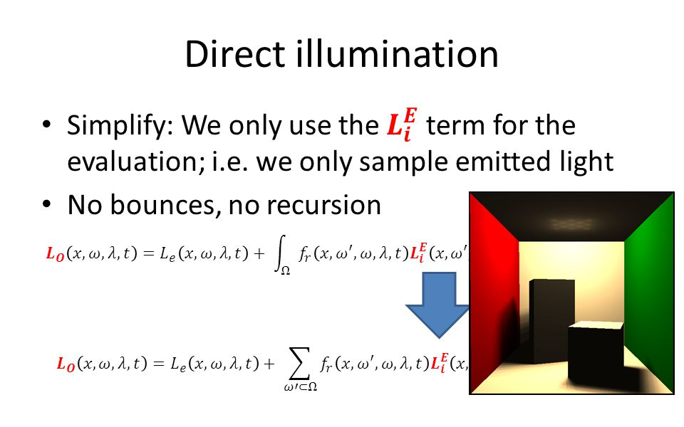 Direct illumination