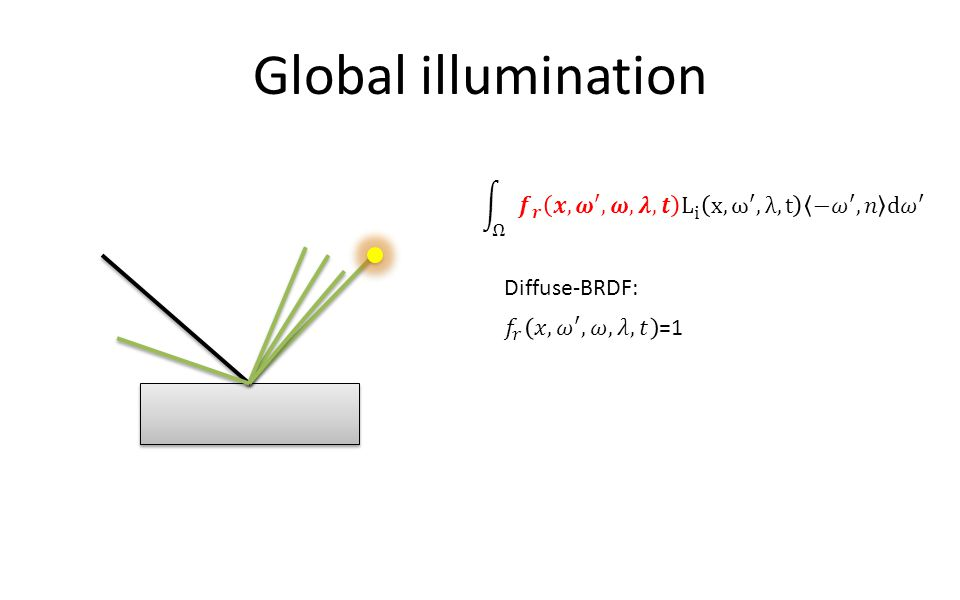 Global illumination Diffuse-BRDF: