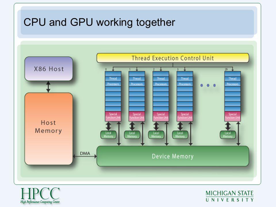 CPU and GPU working together
