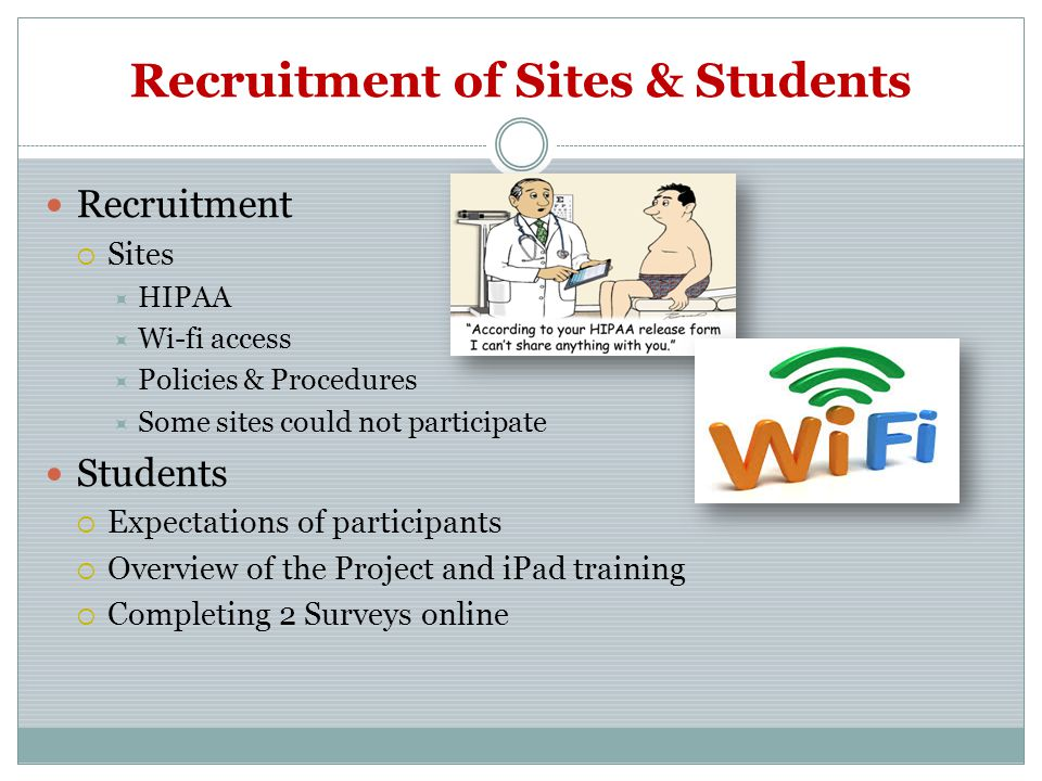 Recruitment of Sites & Students Recruitment  Sites  HIPAA  Wi-fi access  Policies & Procedures  Some sites could not participate Students  Expectations of participants  Overview of the Project and iPad training  Completing 2 Surveys online