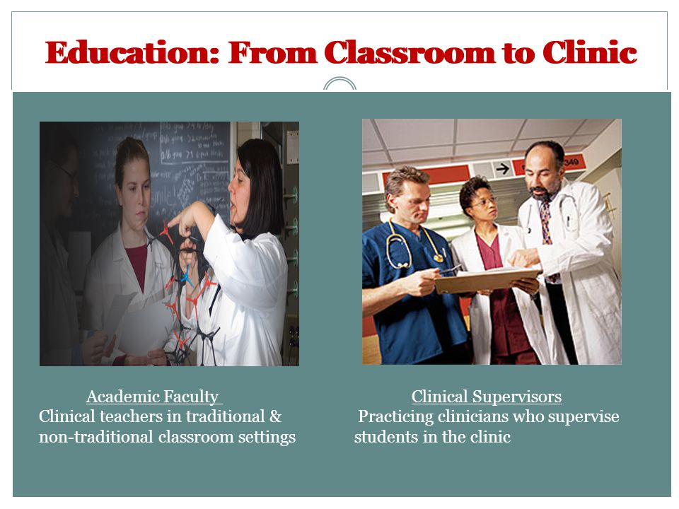 Education: From Classroom to Clinic Academic Faculty Clinical Supervisors Clinical teachers in traditional & Practicing clinicians who supervise non-traditional classroom settings students in the clinic Education: From Classroom to Clinic