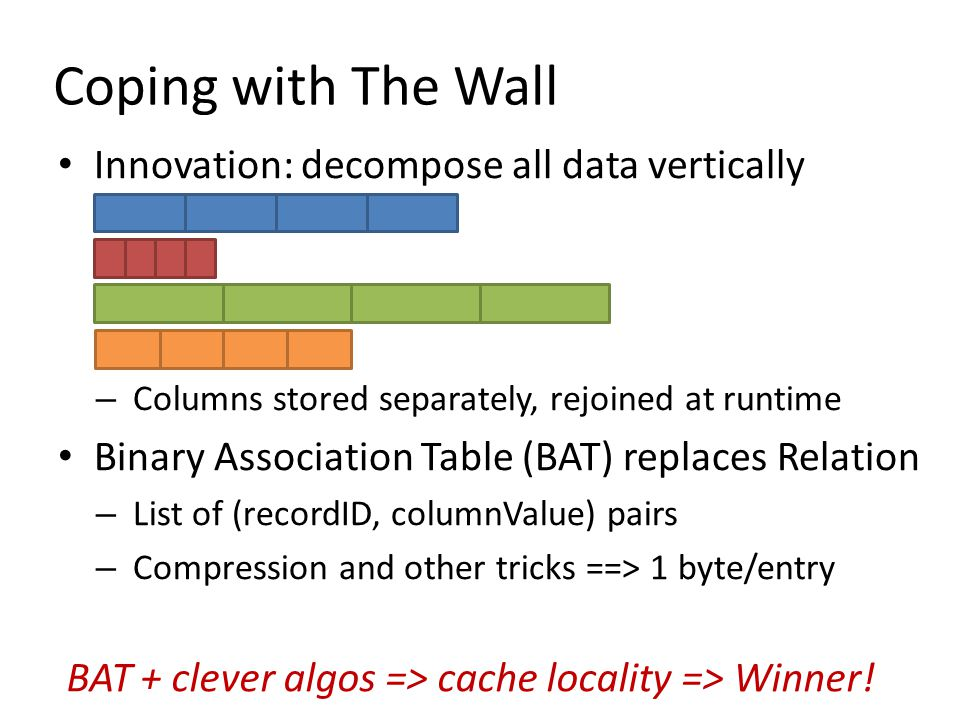 Coping with The Wall Innovation: decompose all data vertically – Columns stored separately, rejoined at runtime Binary Association Table (BAT) replace