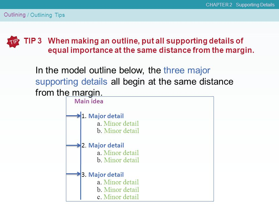 Outlining TIP TIP 3When making an outline, put all supporting details of equal importance at the same distance from the margin. In the model outline b
